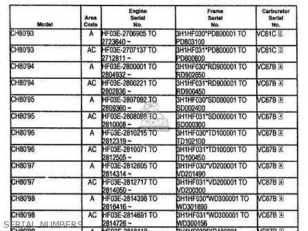 Honda Ch80 Elite 80 1996 t Usa Serial Numbers