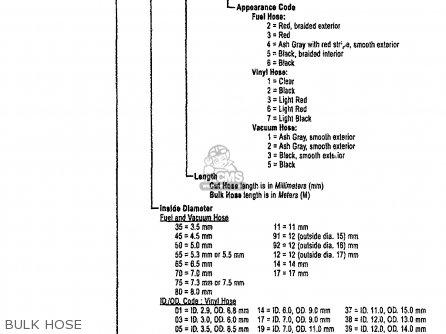 honda ch80 elite 80 1997 v usa parts lists and schematics. Black Bedroom Furniture Sets. Home Design Ideas