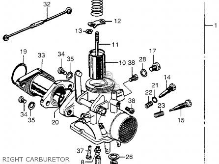 how to choose the right carburetor