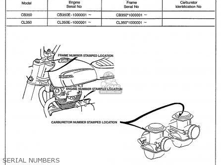 Honda Carburetor Diagram 2004 1300 Vtx additionally 1986 Lincoln Fuse Box together with Ktm 250 Wiring Diagram as well On A 1986 Honda Rebel Wiring Diagram additionally 2013 V8 Engine Diagram. on 85 honda rebel 250 wiring diagram