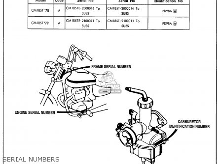 Honda Cm185t Twinstar 1978 Usa Serial Numbers