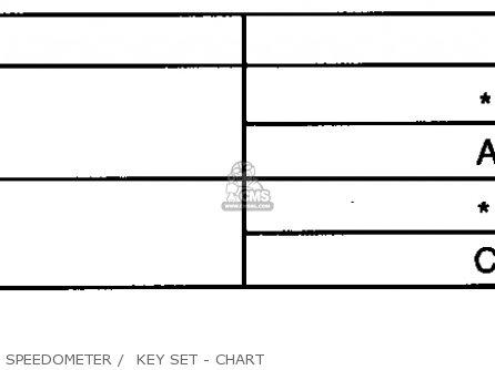 Honda Cm250c Custom 1983 d Usa Speedometer    Key Set - Chart