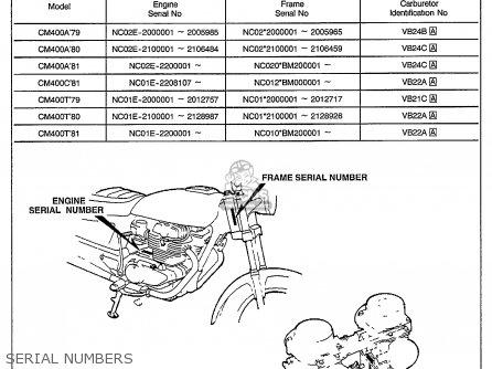 Honda Cm400t 1981 b Usa Serial Numbers