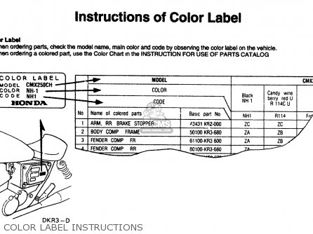 Honda Cmx250c Rebel 250 1986 Usa Color Label Instructions