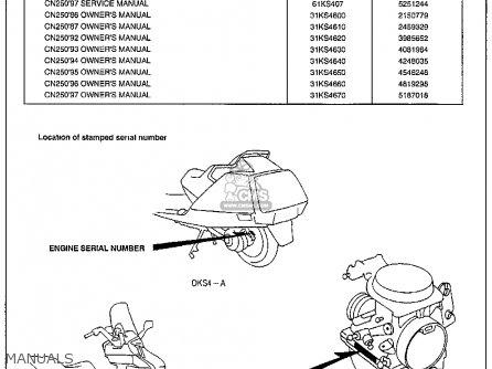 Honda Cn250 Helix 1986 g Usa Manuals
