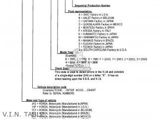 Honda Cn250 Helix 1998 w Usa V i n  Table