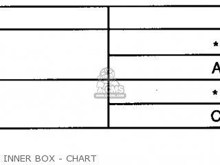 Honda Cn250 Helix 1999 x Usa Inner Box - Chart