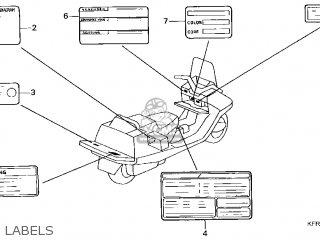 Honda Cn250 Helix 1999 x Usa Labels