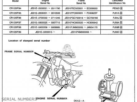Honda Cr125r 1985 f Usa Serial Numbers