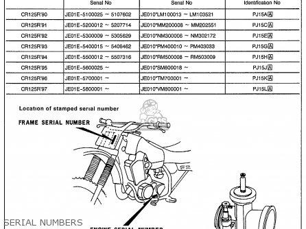 Elegant Dorable Honda Frame Numbers Collection   Frames Ideas   Ellisras.info