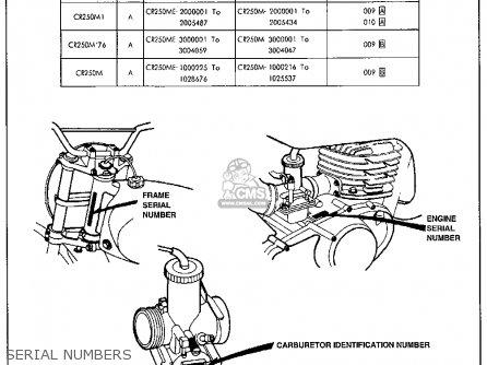 Honda Cr250m Elsinore 1973 K0 Usa Serial Numbers