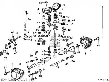 valve d 39 chappement cr 1985 le guide vert. Black Bedroom Furniture Sets. Home Design Ideas