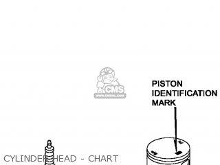Honda Cr250r Elsinore 2000 y Usa Cylinder Head - Chart