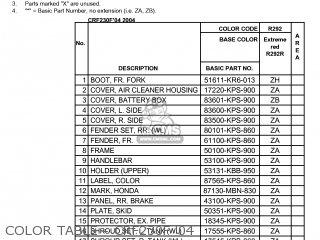 Honda CRF230F 2005 (5) USA parts lists and schematics