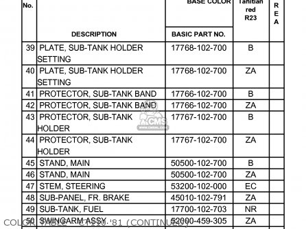 Honda Ct110 Trail 110 1980 a Usa Color Table - Ct110 81 continued