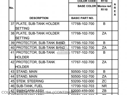 Honda Ct110 Trail 110 1980 a Usa Color Table - Ct110 84 continued