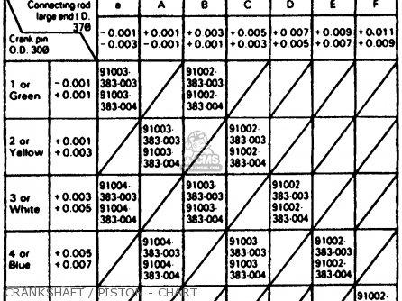Honda Ct110 Trail 110 1980 a Usa Crankshaft   Piston - Chart