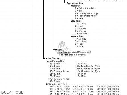 Honda Ct110 Trail 110 1981 b Usa Bulk Hose