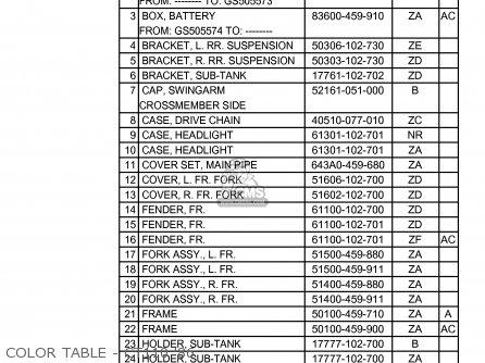 Honda Ct110 Trail 110 1981 b Usa Color Table - Ct110 86