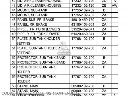 Honda Ct110 Trail 1982 c Usa Washington Police Color Table - Ct110 82 continued