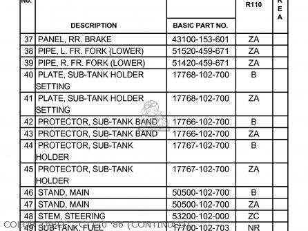 Honda Ct110 Trail 1982 c Usa Washington Police Color Table - Ct110 86 continued