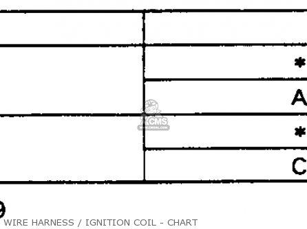 Honda Ct110 Trail 1982 c Usa Washington Police Wire Harness   Ignition Coil - Chart