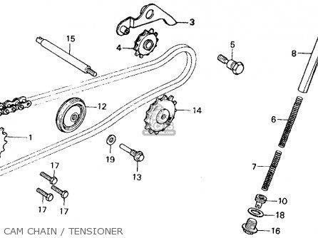 Honda Ct70 Wiring Diagram Nilzanet – Honda Ct70 Wiring Diagram