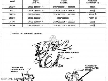 Honda Ct Trail Usa Serial Numbers Mediumhu Serial on 1976 Honda Ct70