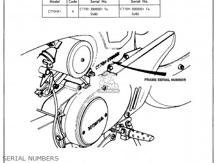 Honda Sport 90 Motorcycle moreover Cb72 Wire Harness besides Harley Davidson Cafe Racer Motorcycles in addition Honda Benly Motorcycle additionally Honda Cb500 Parts Diagram. on cb400f honda motorcycle parts