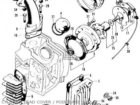 Honda Ct90 Wiring Diagram Nilzanet – Ct90 Wiring Diagram