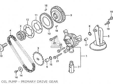 Honda Cx500 1978 Canada Oil Pump - Primary Drive Gear