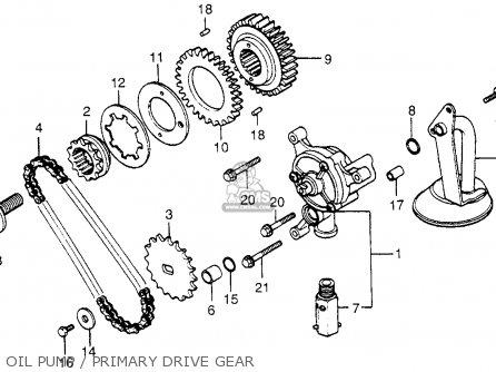 Honda Cx500 1979 z Usa Oil Pump   Primary Drive Gear