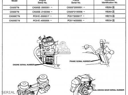 Honda Cx500 1979 z Usa Serial Numbers