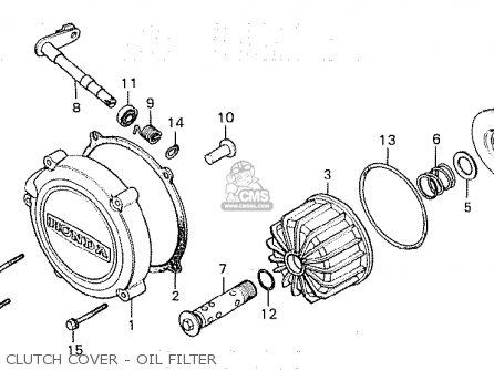 Honda Cx500 1980 a European Direct Sales Clutch Cover - Oil Filter