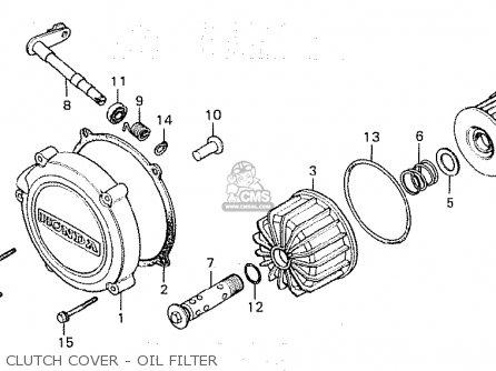 Honda Cx500 1981 b Australia Clutch Cover - Oil Filter