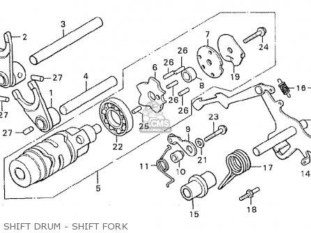 Honda Cx500 1981 b General Export   Kph Shift Drum - Shift Fork