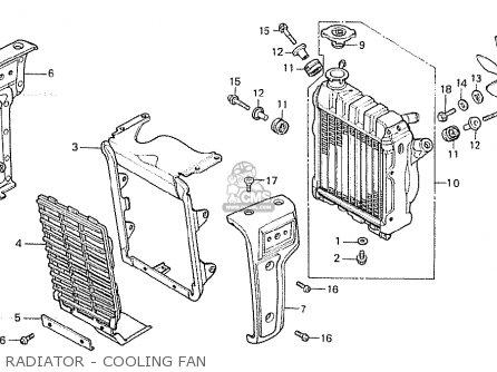 Honda Cx500c Custom 1981 b European Direct Sales Radiator - Cooling Fan