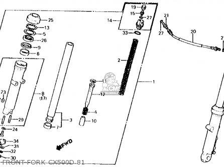Honda Cx500d Deluxe 1981 b Usa Front Fork Cx500d 81
