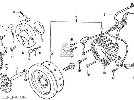 Honda Cx500t Turbo 1982 c Belgium Generator