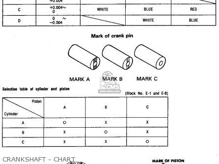 Honda Fl400r Pilot 1990 l Usa Crankshaft - Chart