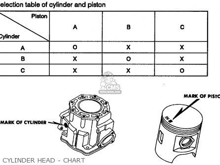 Honda Fl400r Pilot 1990 l Usa Cylinder Head - Chart