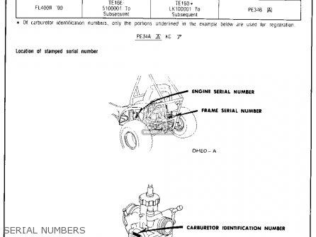 Honda Fl400r Pilot 1990 l Usa Serial Numbers