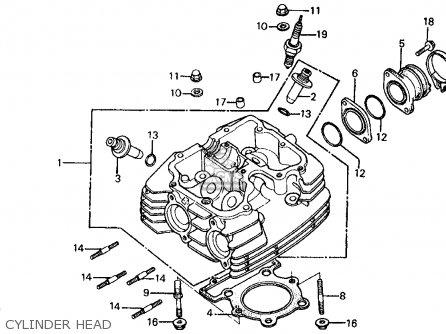 Honda FT500 ASCOT 1982 (C) USA parts lists and schematicsCmsnl.com