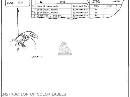 Honda Gb500 Touristtrophy 1989 k Usa Instruction Of Color Labels