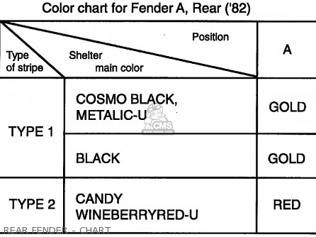 Honda Gl1100 Goldwing 1980 a Usa Rear Fender - Chart