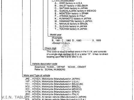 Honda Gl1100i Goldwing Interstate 1983 d Usa V i n  Table