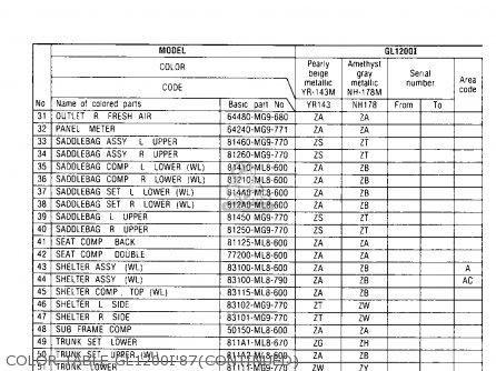 Honda Gl1200a Goldwing Aspencade 1986 g Usa Color Table Gl1200i87continued