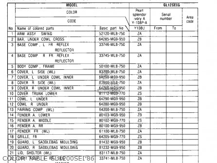 Honda Gl1200a Goldwing Aspencade 1986 g Usa Color Table Gl1200sei86