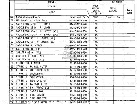 Honda Gl1200a Goldwing Aspencade 1986 g Usa Color Table Gl1200sei86continued