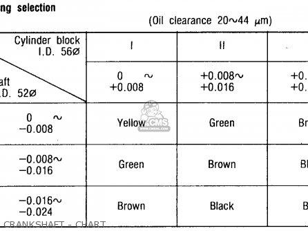 Honda Gl1200a Goldwing Aspencade 1986 g Usa Crankshaft - Chart
